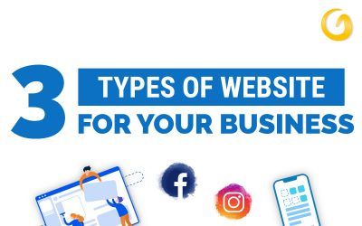 3 Types of Website for Your Business